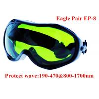 Ultraviolet / Excimer / CO2 Laser Protection Goggles 190nm - 540nm