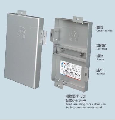 Custom Made PVDF Coated Aluminum Single Panel For Facade