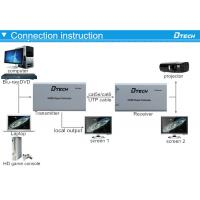 China Newest 60m ethernet HDMI extender splitter over cat5e/cat6 3D 1080P HDMI1.3 amplifier repeater