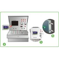 Main Equipment Circuit remote control system