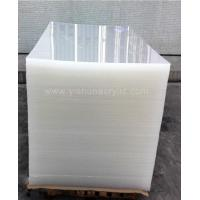 Cheap high glossy transparent perspex sheet for sale